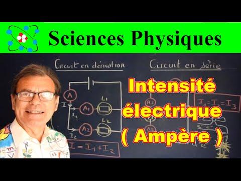 Sciences Physique sur l'intensité électrique