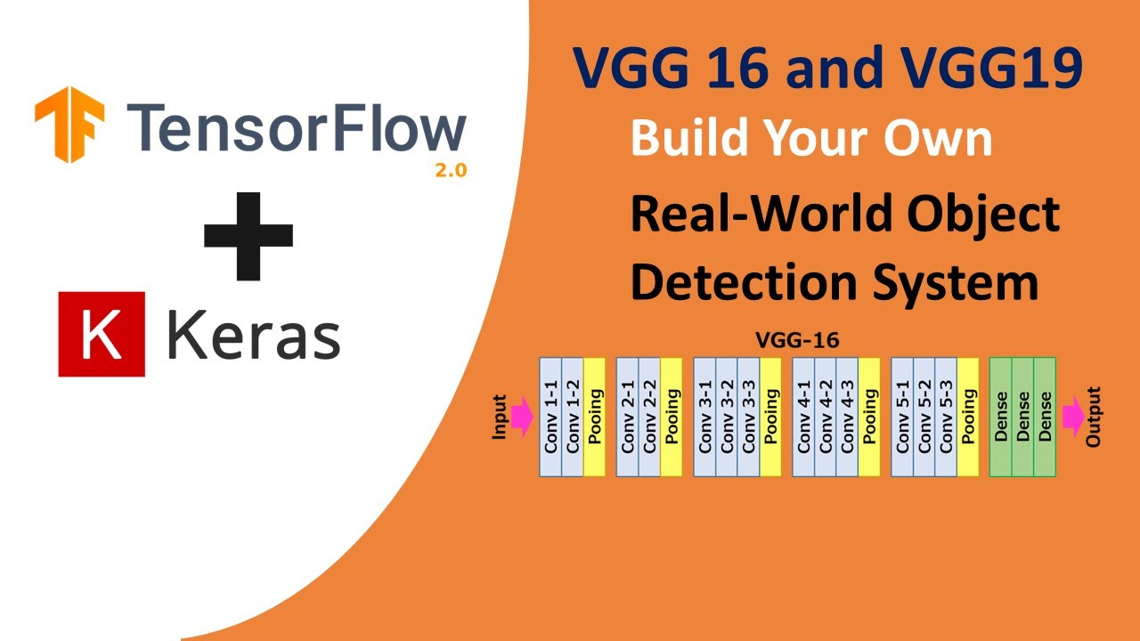 TensorFlow 2 0 Tutorial for Beginners 8 - How to use Pre-trained VGG16  models to detect objects
