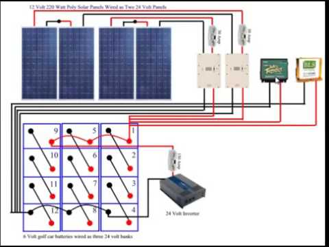 diy solar panel system wiring diagram from youtube Wiring Diagram for 48 Volt Battery System