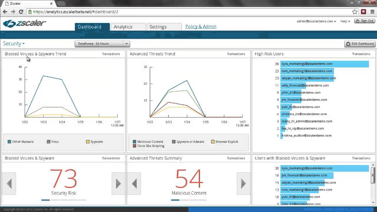 Analytics Portal Security