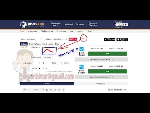 Best Tutorial, Binary.com Trading Strategies, Rise Fall Strategy