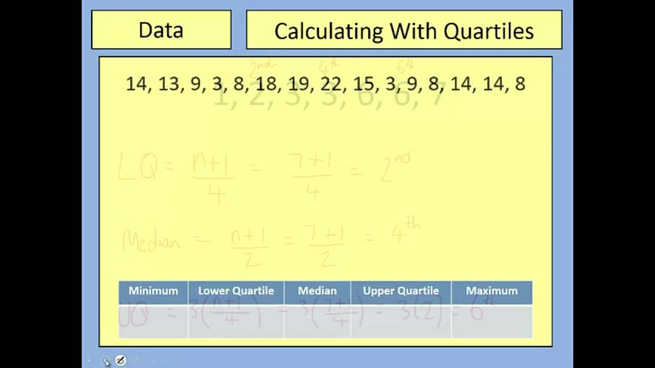 how to work out interquartile range