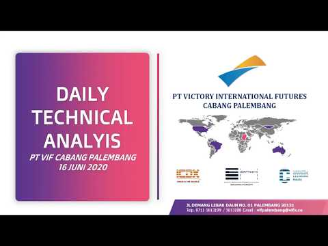 daily-technical-analysis-online-trading-vif-palembang---16-juni-2020