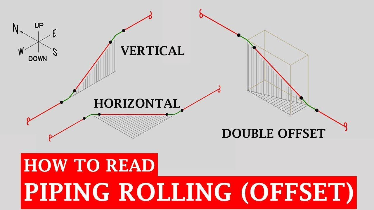 Pipe Rolling Offset Piping Analysis Youtube