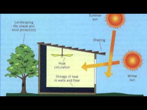 Passive vs Active Solar Energy