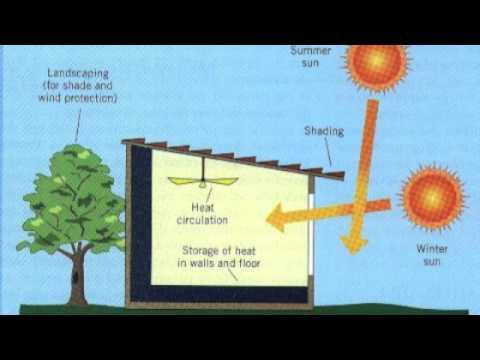 Passive vs Active Solar Energy