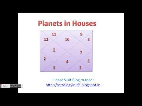 online matchmaking of horoscope