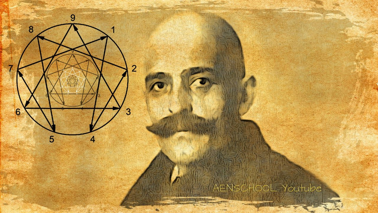 Image result for george ivanovich gurdjieff