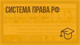 Система права РФ