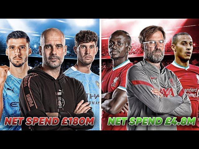 Does Pep Guardiola DESERVE More Criticism? | Explained