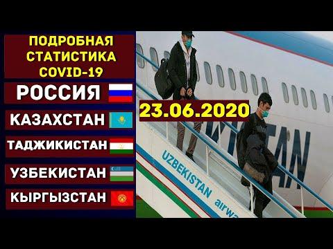 Подробная статистика Коронавирус в России Казахстане Узбекистане Таджикистане Киргизии 23.06.2020