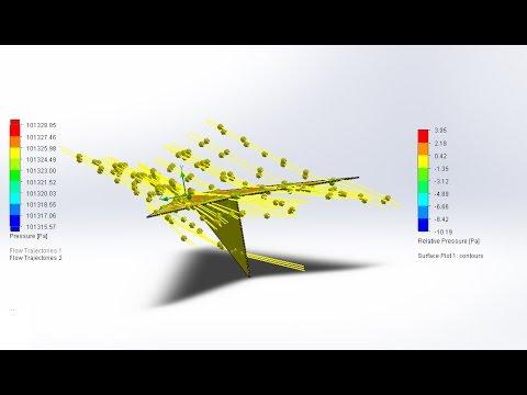 Paper plane: CFD analysis