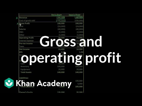 Gross and operating profit | Stocks and bonds | Finance & Capital Markets | Khan Academy