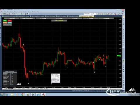 Automated Trading Software|RoboTrader|RoboTrading India|Automatic