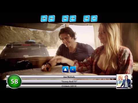 Billboard Canadian Hot 100 (12/14/2013)