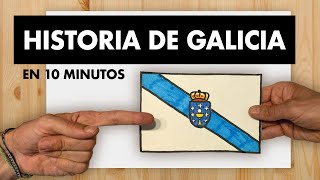 History of Galicia in 10 minutes