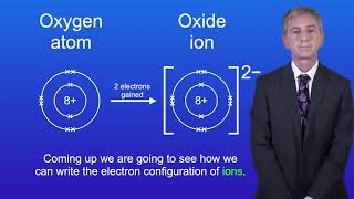 A Level Chemistry Electron Configuration of Ions (all exam boards).