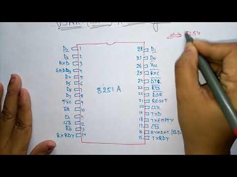 USART pin diagram | 8251