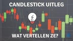Candlesticks uitleg