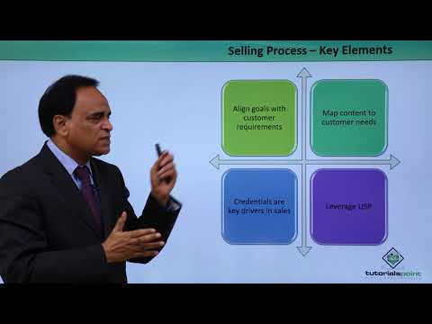 B2B Selling - The Best Sales Process