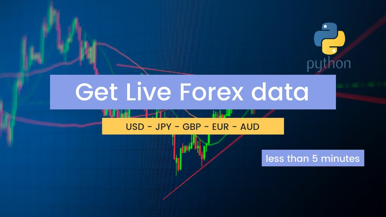 Python for Algorithmic Trading: How to get live Forex signals #Part1