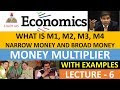 ECONOMY FOR PRELIMS LECTURE 4 | MONEY SUPPLY M1 M2 M3, MONEY MULTIPLIER, LIQUIDITY | UPSC 2018 NCERT