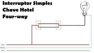 Como instalar Chave Hotel, simples e Four-way? E como funciona isso???