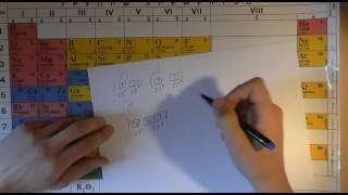 Периодический закон химических элементов ч. 3.