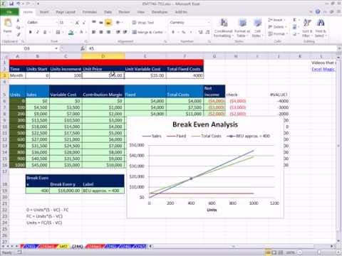 Excel Magic Trick  Break Even Analysis Formulas Chart