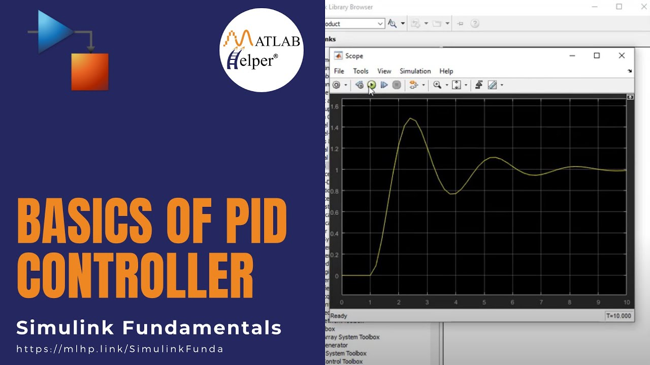 basics of proportional integral differential pid