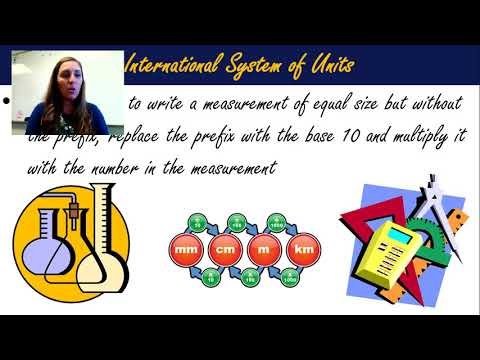 Academic Chemistry 3.2 Notes International System of Units