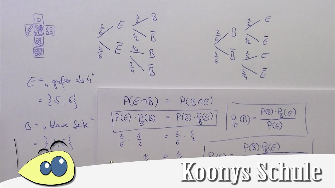 Erklarung Bayes Theorem Satz Von Bayes Youtube 0