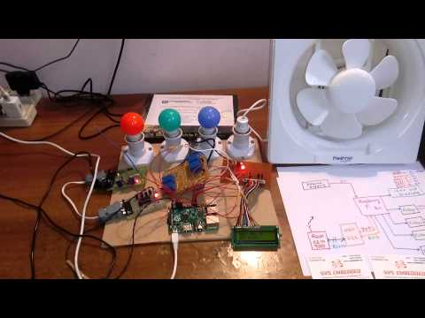 Raspberry Pi Based Wireless Home Appliances Monitoring and Control System Using GSM - SMS