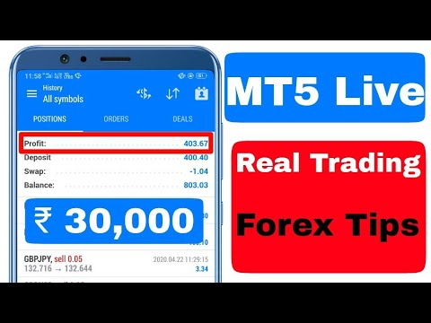 Forex in usa account best