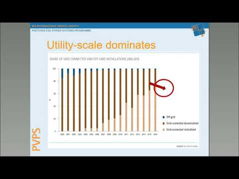 Past and future trends in PV Industry developments