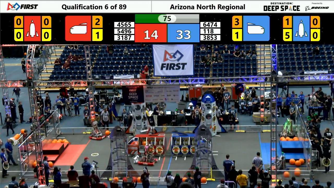 Qualification 6 – 2019 Arizona North Regional – Youth Robotics TV