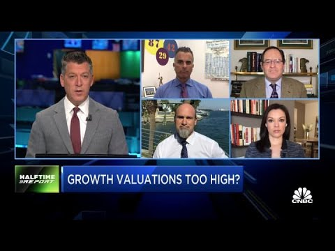 Why growth valuations may be too high