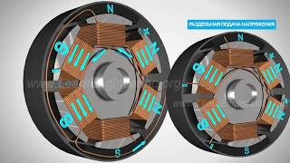 видео Бесколлекторные двигатели постоянного тока. устройство бесколлекторного двигателя.