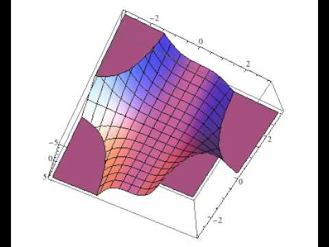 how to find lyapunov function mathematica