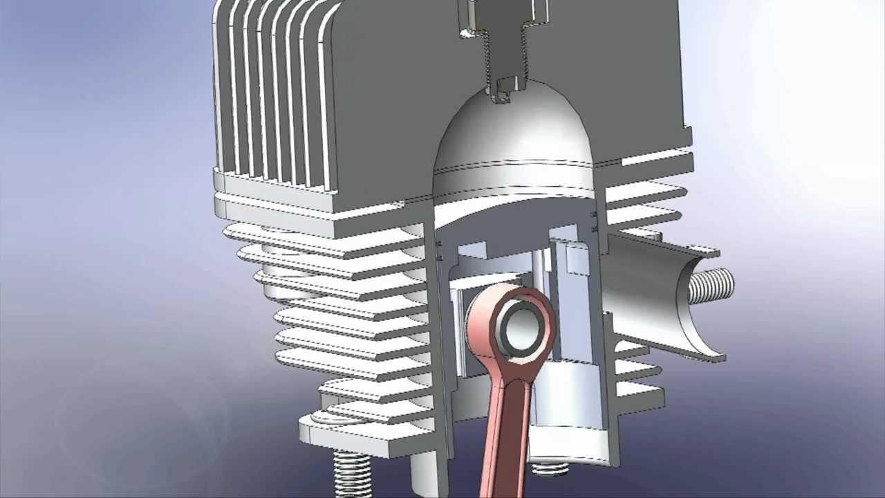 Animazione E Funzionamento Di Un Motore A Due Tempi