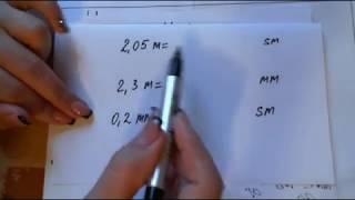 Uzunluq Sahe Hecm Vahidleri Cevirmeleri Uzunluk Birimleri 5 6 Sinif Youtube