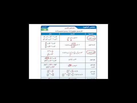 منظومة معرفة | مادة الرياضيات للصف الثاني الثانوي | درس العمليات على كثيرات الحدود