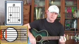 If You Could Read My Mind - Gordon Lightfoot - Guitar Lesson (Strumming)