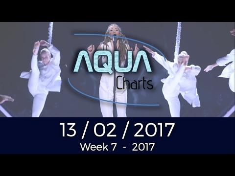 Aqua Charts • Top 100 • 13/02/2017