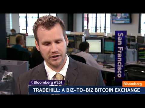 Bitcoin - Che cos'è? portafoglio bitcoin. Bitcoin corso