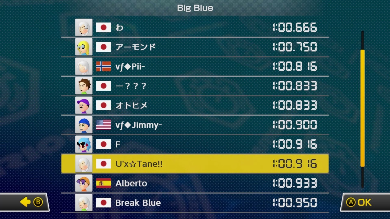 Worldwide Top 10 [200cc] - July 9th, 2020 (Mario Kart 8 Deluxe)