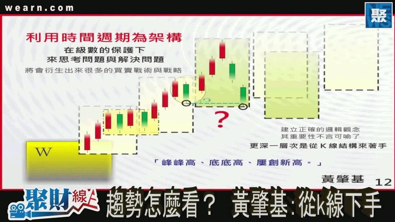 20110720 聚財線上 趨勢怎麼看? 黃肇基:從k線下手 - YouTube