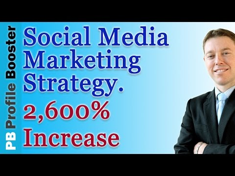 Social Media Marketing Strategy Results - 2,600% Increase in Impressions on Twitter