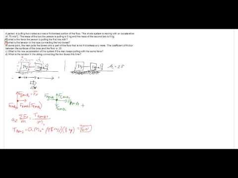 Dynamics Review Problems explained