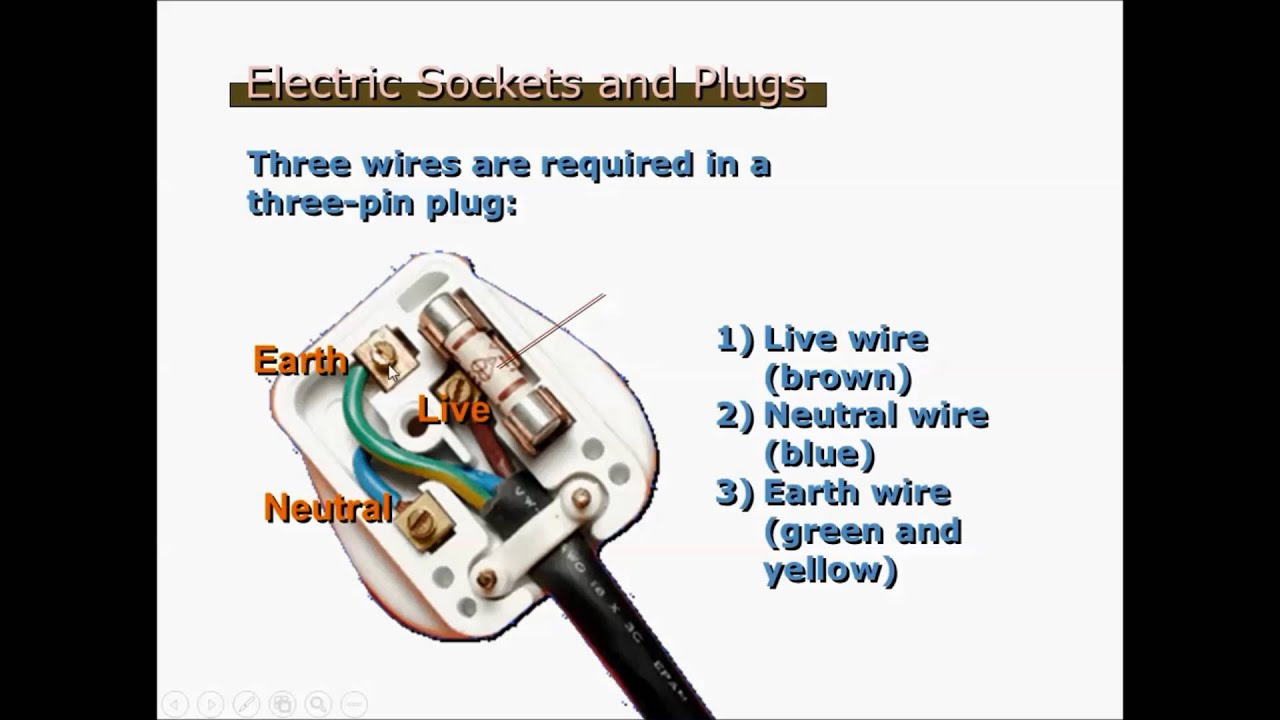 Chapter 17 Practical Electricity Part 4 - The Fuse Reducing the ...